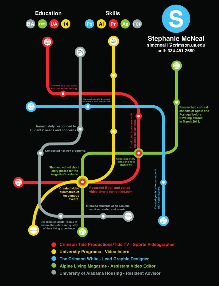 resume for subway java resume for year experience subway resume subway resume subway map themed resume